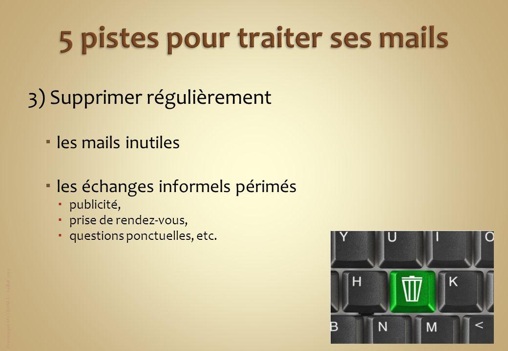 Dominique JACQUART – Juillet 2012 3) Supprimer régulièrement les mails inutiles les échanges informels périmés publicité, prise de rendez-vous, questi