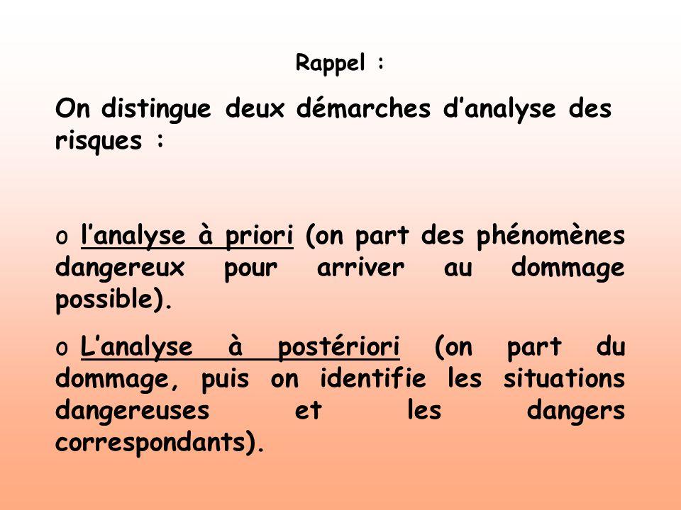 Rappel : On distingue deux démarches danalyse des risques : o lanalyse à priori (on part des phénomènes dangereux pour arriver au dommage possible). o