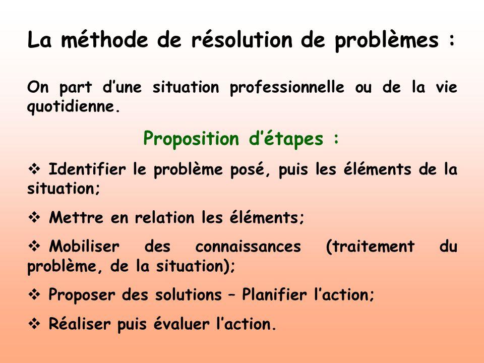 La méthode de résolution de problèmes : On part dune situation professionnelle ou de la vie quotidienne. Proposition détapes : Identifier le problème