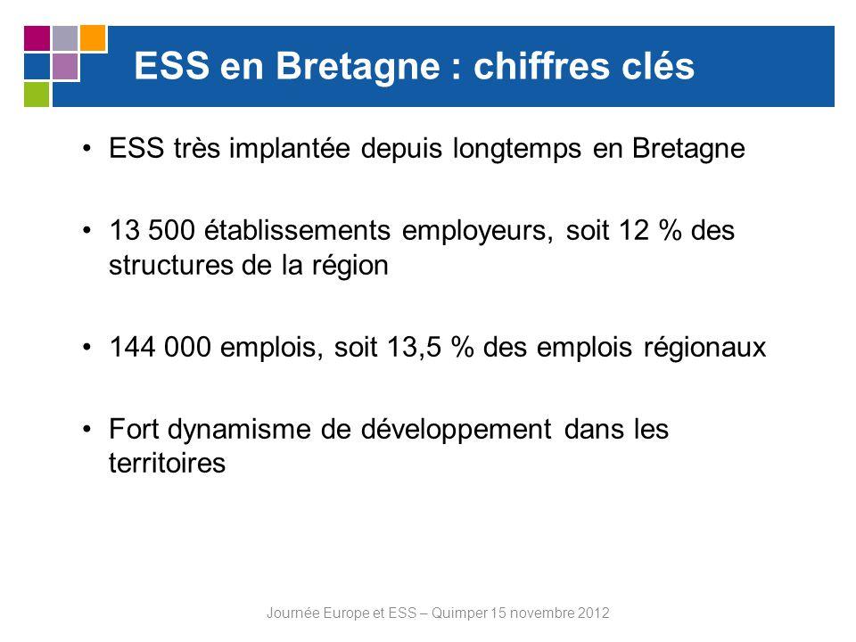 ESS en Bretagne : chiffres clés ESS très implantée depuis longtemps en Bretagne 13 500 établissements employeurs, soit 12 % des structures de la régio
