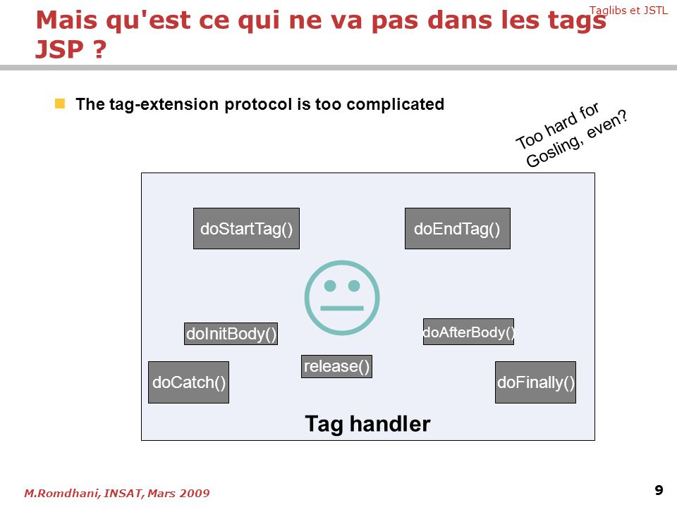 Taglibs et JSTL 9 M.Romdhani, INSAT, Mars 2009 Mais qu'est ce qui ne va pas dans les tags JSP ? The tag-extension protocol is too complicated Tag hand