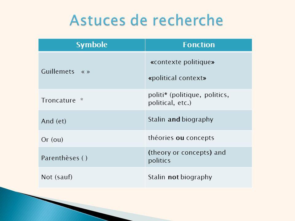 Astuces de recherche SymboleFonction Guillemets « » «contexte politique» «political context» Troncature * politi* (politique, politics, political, etc