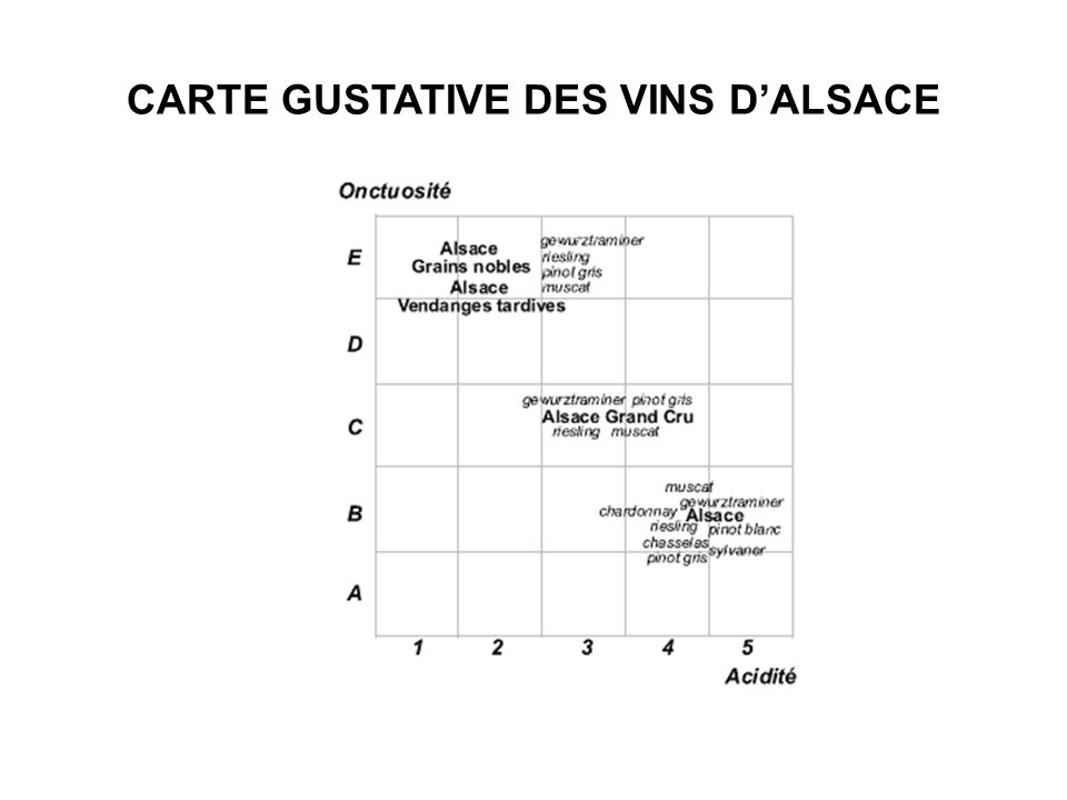 CARTE GUSTATIVE DES VINS DALSACE