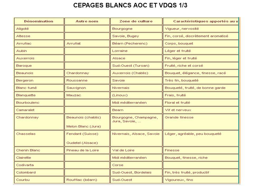 CEPAGES BLANCS AOC ET VDQS 1/3