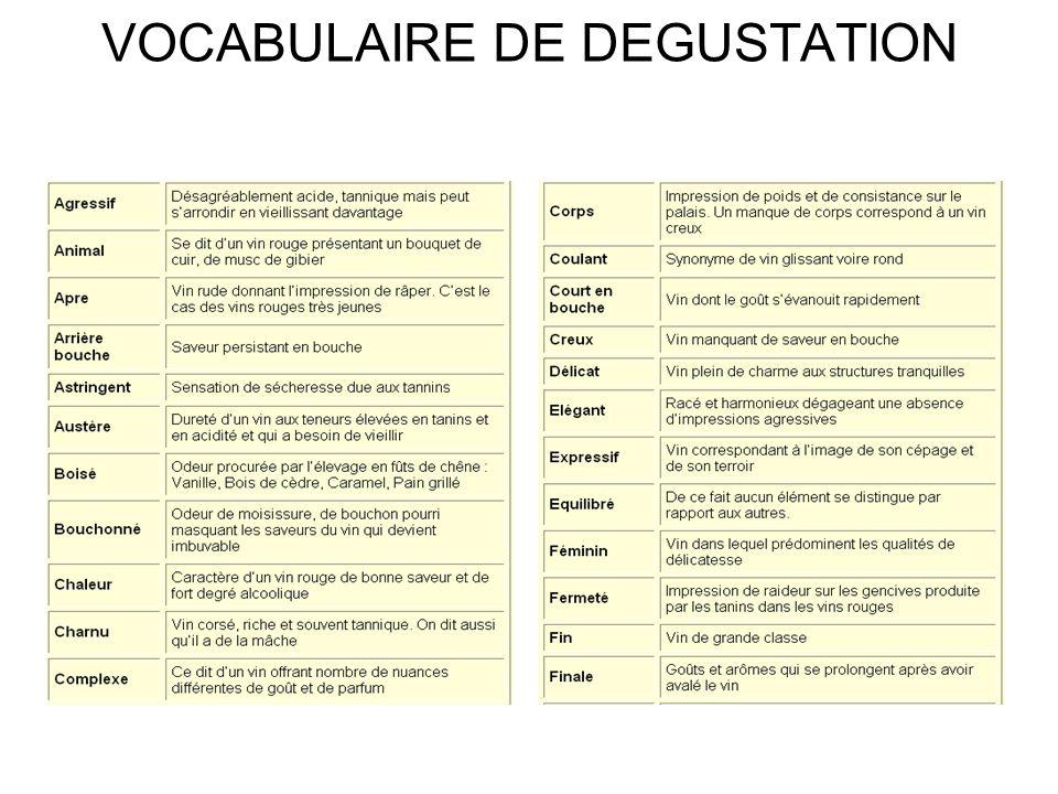 VOCABULAIRE DE DEGUSTATION