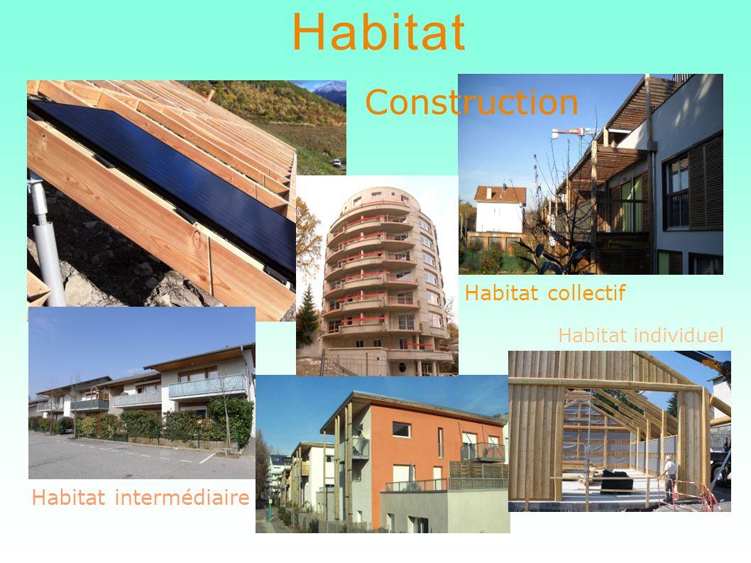 Habitat Construction Habitat collectif Habitat intermédiaire Habitat individuel
