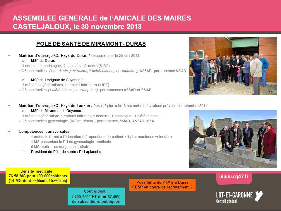 ASSEMBLEE GENERALE de lAMICALE DES MAIRES CASTELJALOUX, le 30 novembre 2013 POLE DE SANTE TERRITORIAL DE CASTELJALOUX Maîtrise douvrage CC des Coteaux et Landes de Gascogne / Inauguration prévue avril / mai 2014 MSP de Casteljaloux : o3 médecins, 9 infirmiers, 1 sage-femme, 1 orthophoniste, 1 kinésithérapeute, SSIAD oOrganisation de consultations avancées à Houeillès Compétences transversales : opartenariat dynamique entre les élus et les professionnels ocollaboration étroite avec CH et les professionnels en réseau oDMP développé, messagerie sécurisée en cours dinstallation o1 médecin, 1 pharmacien, 1 infirmière formés à léducation thérapeutique du patient (Programme concernant lETP du patient diabétique de type 2) o1 MG maître de stage universitaire oPrésident du Pôle de santé : Dr Durrieu Coût global : 1 526 636 HT dont 58.62% de subventions Densité médicale : 60.34 MG pour 100 000habitants (7 MG dont 5>55ans / 2>60ans) Possibilité de CESP