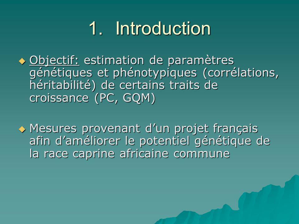 1.Introduction Objectif: estimation de paramètres génétiques et phénotypiques (corrélations, héritabilité) de certains traits de croissance (PC, GQM) Objectif: estimation de paramètres génétiques et phénotypiques (corrélations, héritabilité) de certains traits de croissance (PC, GQM) Mesures provenant dun projet français afin daméliorer le potentiel génétique de la race caprine africaine commune Mesures provenant dun projet français afin daméliorer le potentiel génétique de la race caprine africaine commune