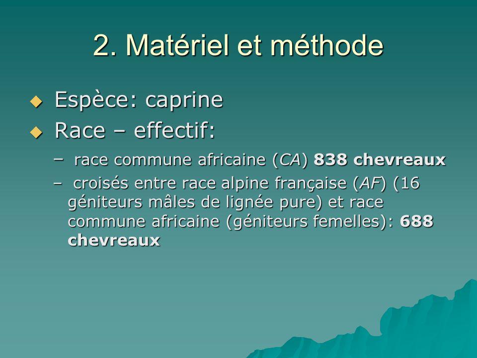 2. Matériel et méthode Espèce: caprine Espèce: caprine Race – effectif: Race – effectif: – race commune africaine (CA) 838 chevreaux – croisés entre r