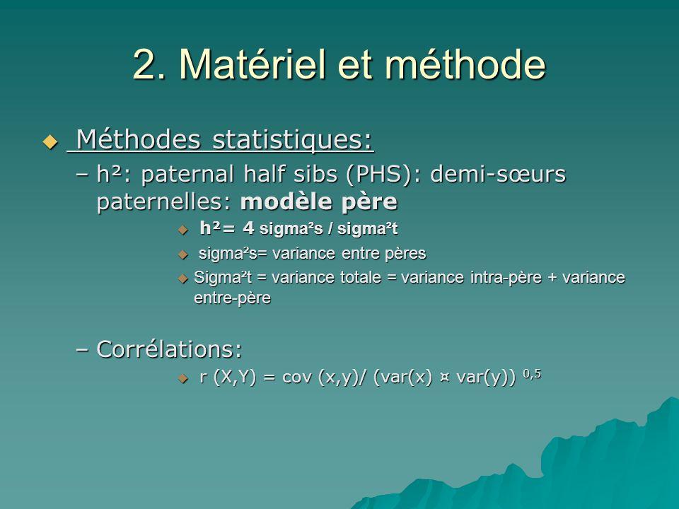 3.Résultats et discussion 1. Etude des effets 1. De la race du géniteur 2.