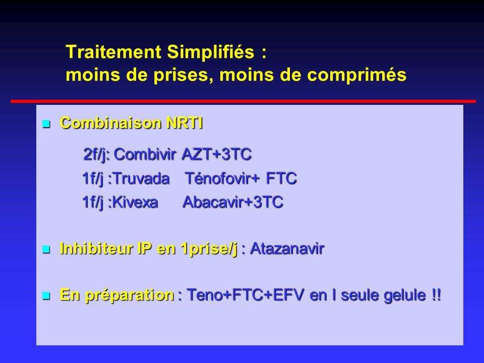 Traitement Simplifiés : moins de prises, moins de comprimés Combinaison NRTI Combinaison NRTI 2f/j: Combivir AZT+3TC 2f/j: Combivir AZT+3TC 1f/j :Truv