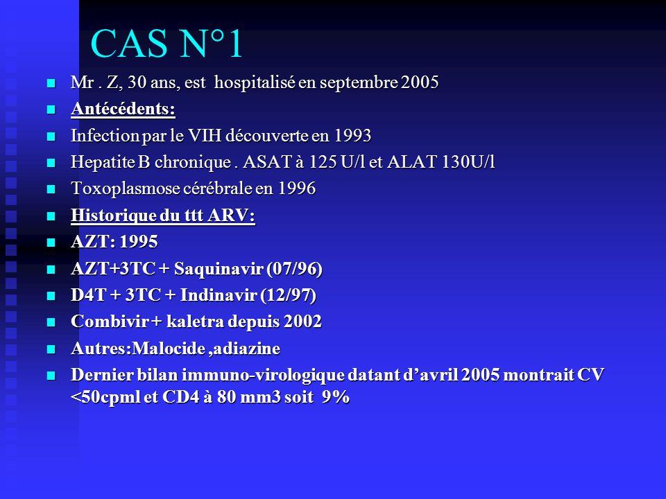 CAS N°1 Mr. Z, 30 ans, est hospitalisé en septembre 2005 Mr. Z, 30 ans, est hospitalisé en septembre 2005 Antécédents: Antécédents: Infection par le V
