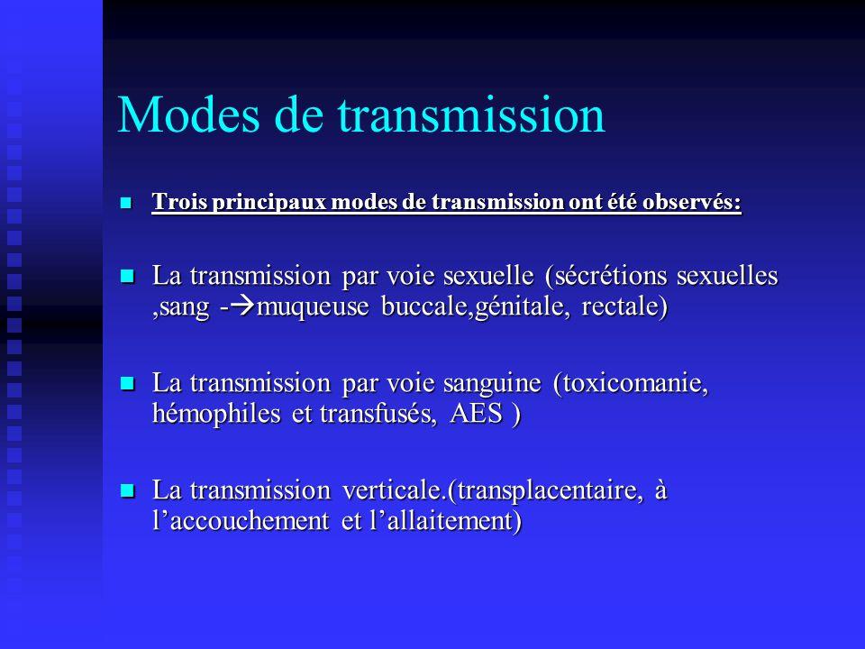 Modes de transmission Trois principaux modes de transmission ont été observés: Trois principaux modes de transmission ont été observés: La transmissio