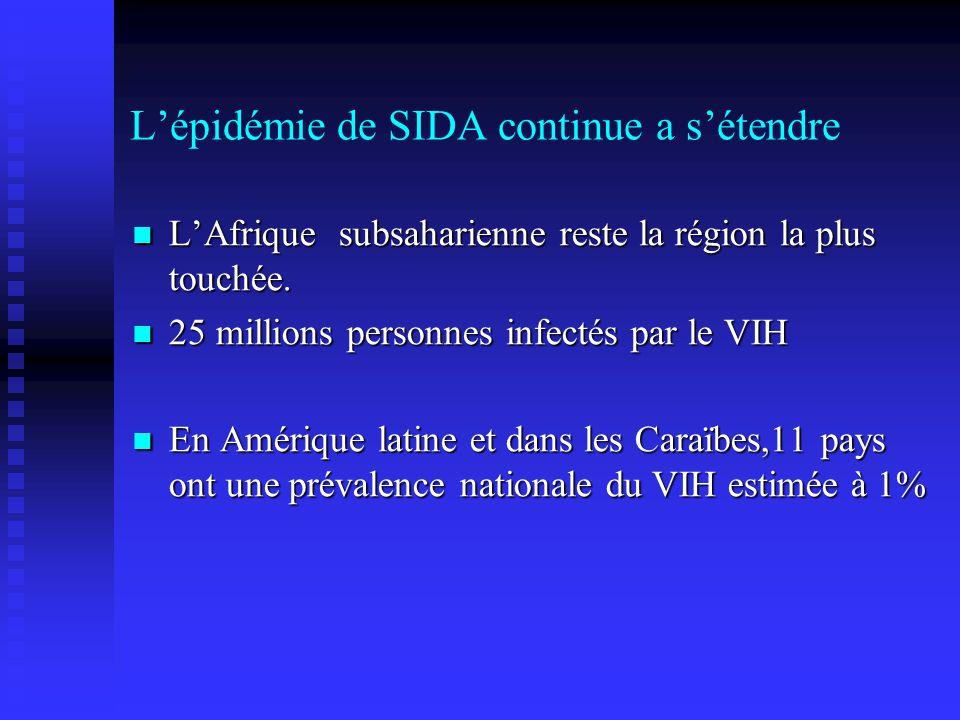 Lépidémie de SIDA continue a sétendre LAfrique subsaharienne reste la région la plus touchée. LAfrique subsaharienne reste la région la plus touchée.