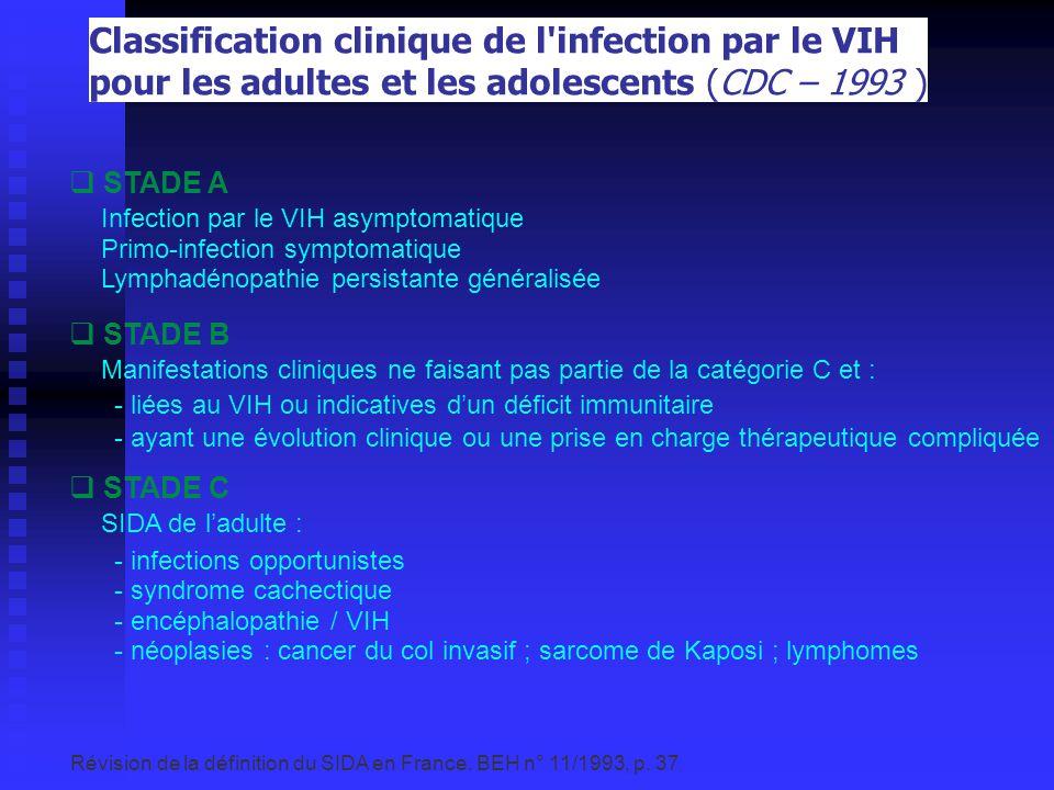 Révision de la définition du SIDA en France. BEH n° 11/1993, p. 37 STADE A Infection par le VIH asymptomatique Primo-infection symptomatique Lymphadén