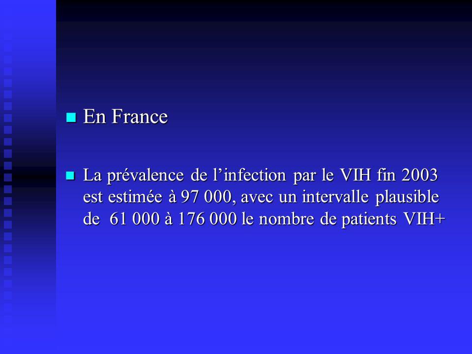 En France En France La prévalence de linfection par le VIH fin 2003 est estimée à 97 000, avec un intervalle plausible de 61 000 à 176 000 le nombre d
