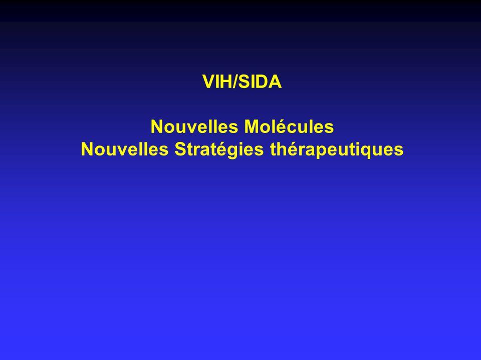 VIH/SIDA Nouvelles Molécules Nouvelles Stratégies thérapeutiques