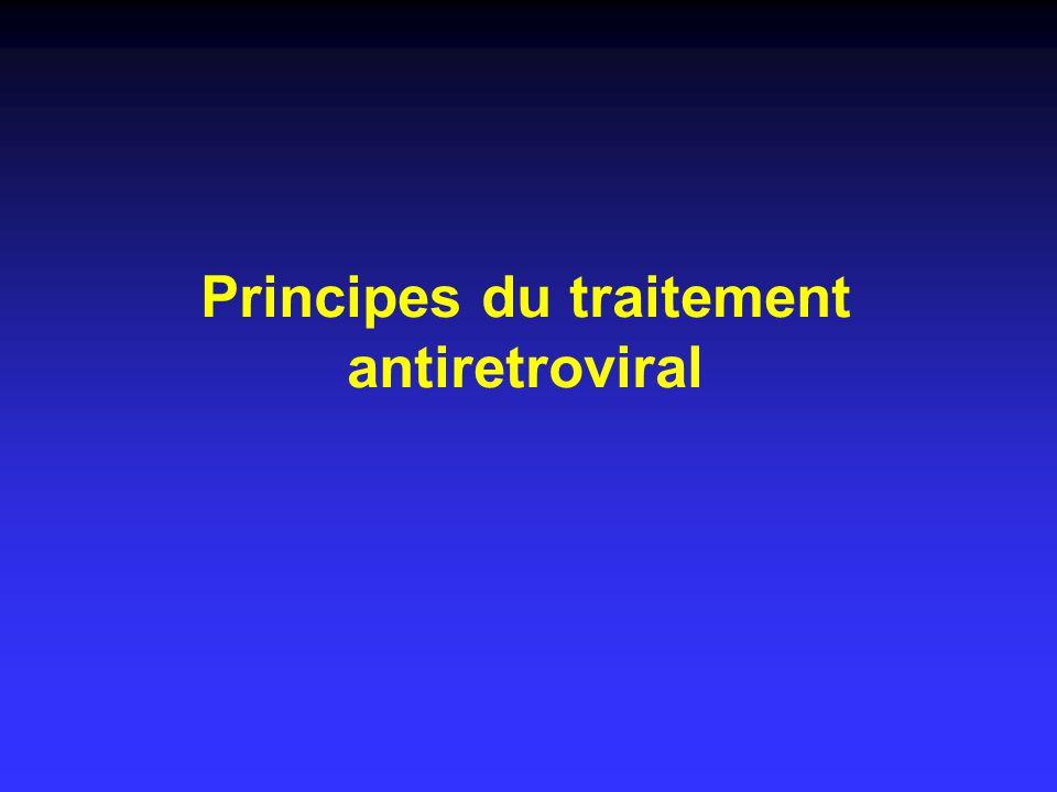 Principes du traitement antiretroviral