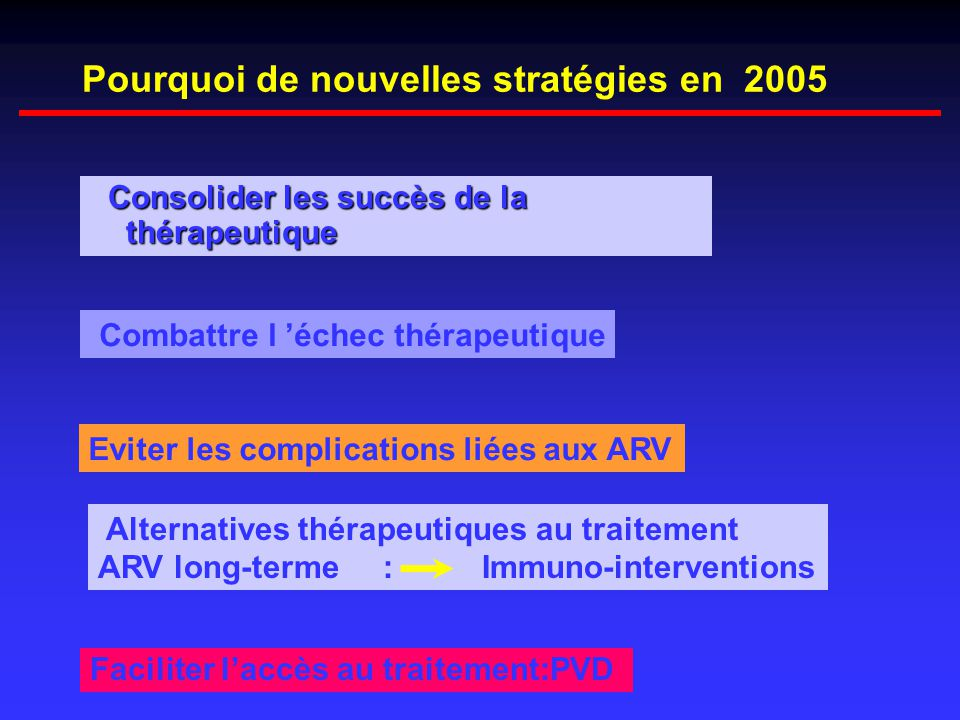 Pourquoi de nouvelles stratégies en 2005 Consolider les succès de la thérapeutique Consolider les succès de la thérapeutique Alternatives thérapeutiqu