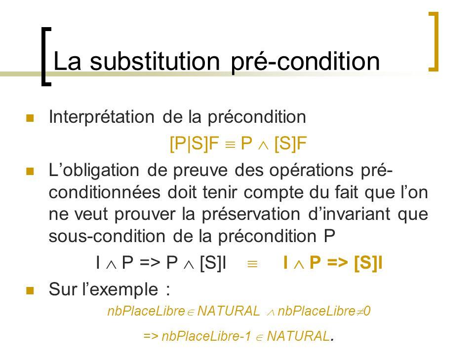 La substitution pré-condition Interprétation de la précondition [P|S]F P [S]F Lobligation de preuve des opérations pré- conditionnées doit tenir compte du fait que lon ne veut prouver la préservation dinvariant que sous-condition de la précondition P I P => P [S]I I P => [S]I Sur lexemple : nbPlaceLibre NATURAL nbPlaceLibre 0 => nbPlaceLibre-1 NATURAL.