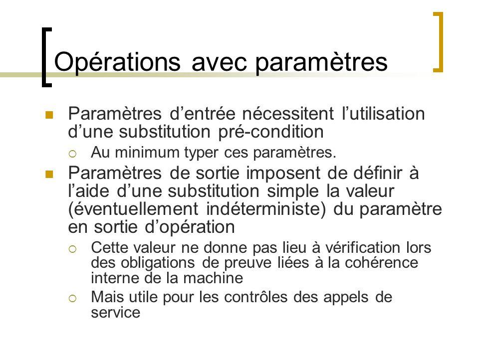 Opérations avec paramètres Paramètres dentrée nécessitent lutilisation dune substitution pré-condition Au minimum typer ces paramètres.