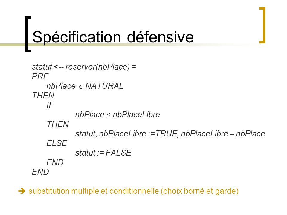 Spécification défensive statut <-- reserver(nbPlace) = PRE nbPlace NATURAL THEN IF nbPlace nbPlaceLibre THEN statut, nbPlaceLibre :=TRUE, nbPlaceLibre – nbPlace ELSE statut := FALSE END substitution multiple et conditionnelle (choix borné et garde)