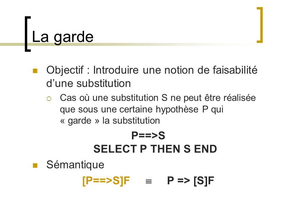 La garde Objectif : Introduire une notion de faisabilité dune substitution Cas où une substitution S ne peut être réalisée que sous une certaine hypothèse P qui « garde » la substitution P==>S SELECT P THEN S END Sémantique [P==>S]F P => [S]F