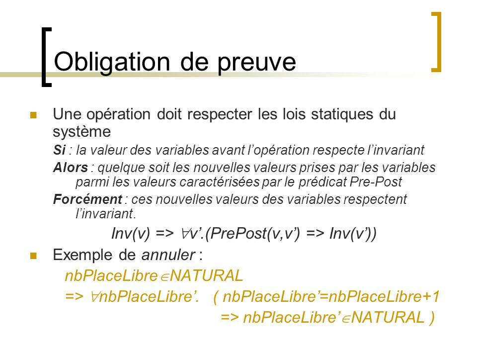 Obligation de preuve Une opération doit respecter les lois statiques du système Si : la valeur des variables avant lopération respecte linvariant Alors : quelque soit les nouvelles valeurs prises par les variables parmi les valeurs caractérisées par le prédicat Pre-Post Forcément : ces nouvelles valeurs des variables respectent linvariant.