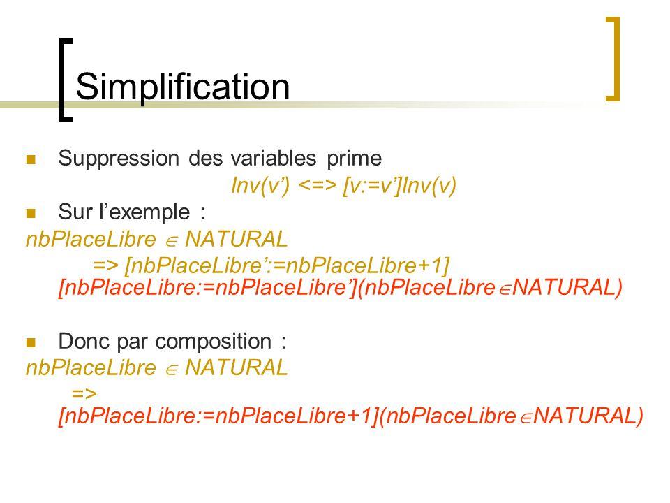 Spécification des transformation fonctionnelle Toute transformation fonctionnelle dune variable peut donc être modélisée par une substitution simple [S] de type [x:=e] et engendrera lobligation de preuve : I => [S]I Avantage : simplification des preuves Pas de nouvelles variables Pas de quantificateur Lopération annuler sera donc modélisée : annuler = BEGIN nbPlaceLibre := nbPlaceLibre + 1 END