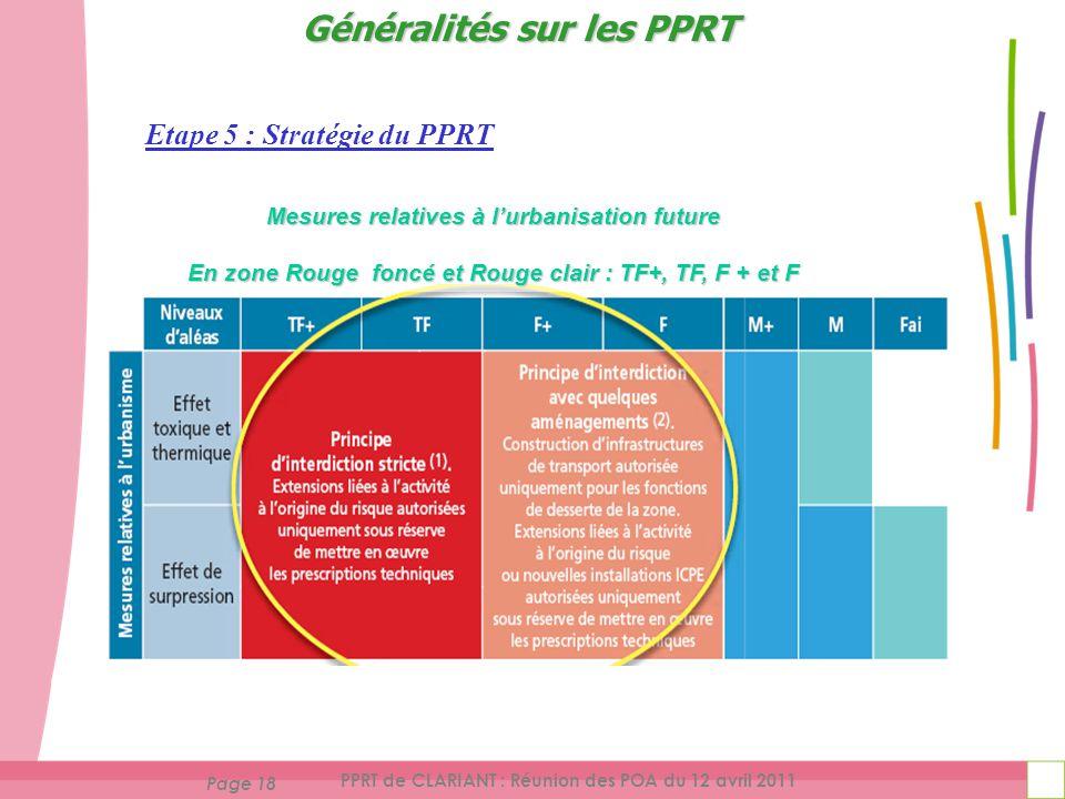 Page 18 PPRT de CLARIANT : Réunion des POA du 12 avril 2011 Etape 5 : Stratégie du PPRT Généralités sur les PPRT Mesures relatives à lurbanisation future En zone Rouge foncé et Rouge clair : TF+, TF, F + et F