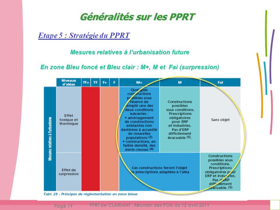 Page 19 PPRT de CLARIANT : Réunion des POA du 12 avril 2011 Etape 5 : Stratégie du PPRT Généralités sur les PPRT Mesures relatives à lurbanisation future En zone Bleu foncé et Bleu clair : M+, M et Fai (surpression)