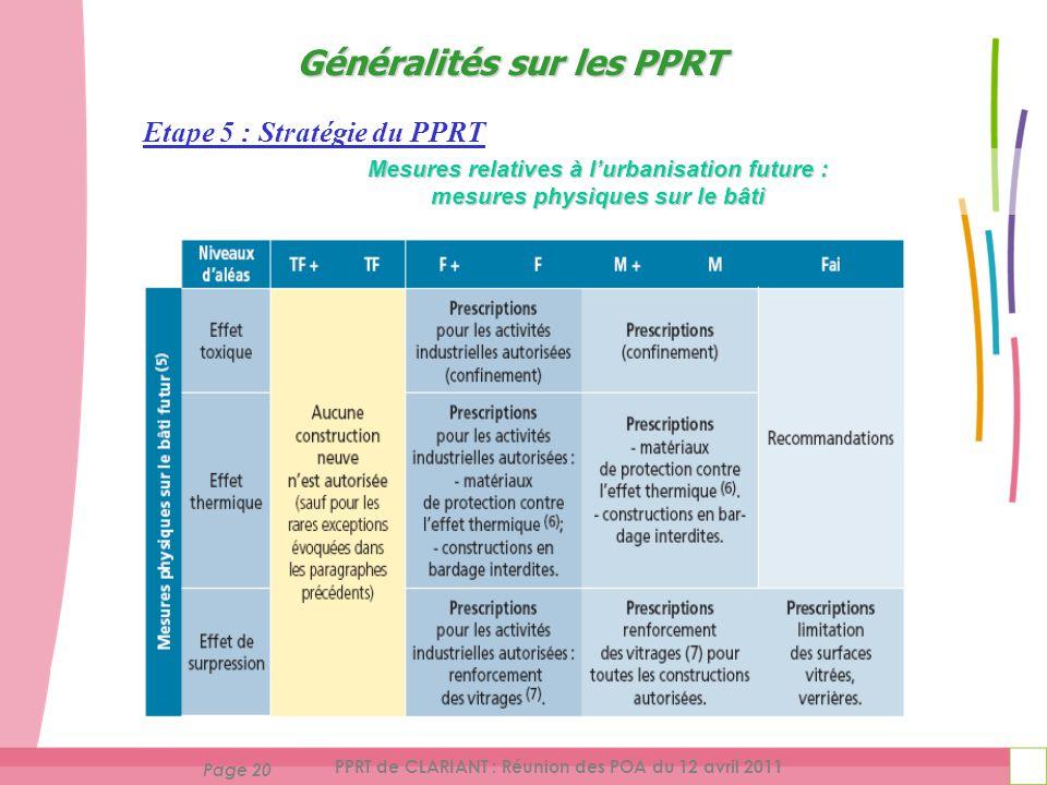 Page 20 PPRT de CLARIANT : Réunion des POA du 12 avril 2011 Etape 5 : Stratégie du PPRT Généralités sur les PPRT Mesures relatives à lurbanisation future : mesures physiques sur le bâti