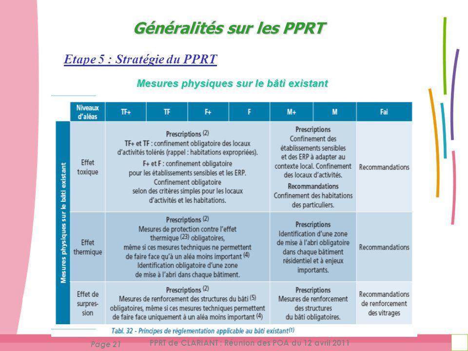 Page 21 PPRT de CLARIANT : Réunion des POA du 12 avril 2011 Etape 5 : Stratégie du PPRT Généralités sur les PPRT Mesures physiques sur le bâti existant