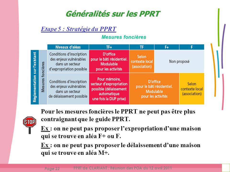 Page 22 PPRT de CLARIANT : Réunion des POA du 12 avril 2011 Etape 5 : Stratégie du PPRT Pour les mesures foncières le PPRT ne peut pas être plus contraignant que le guide PPRT.