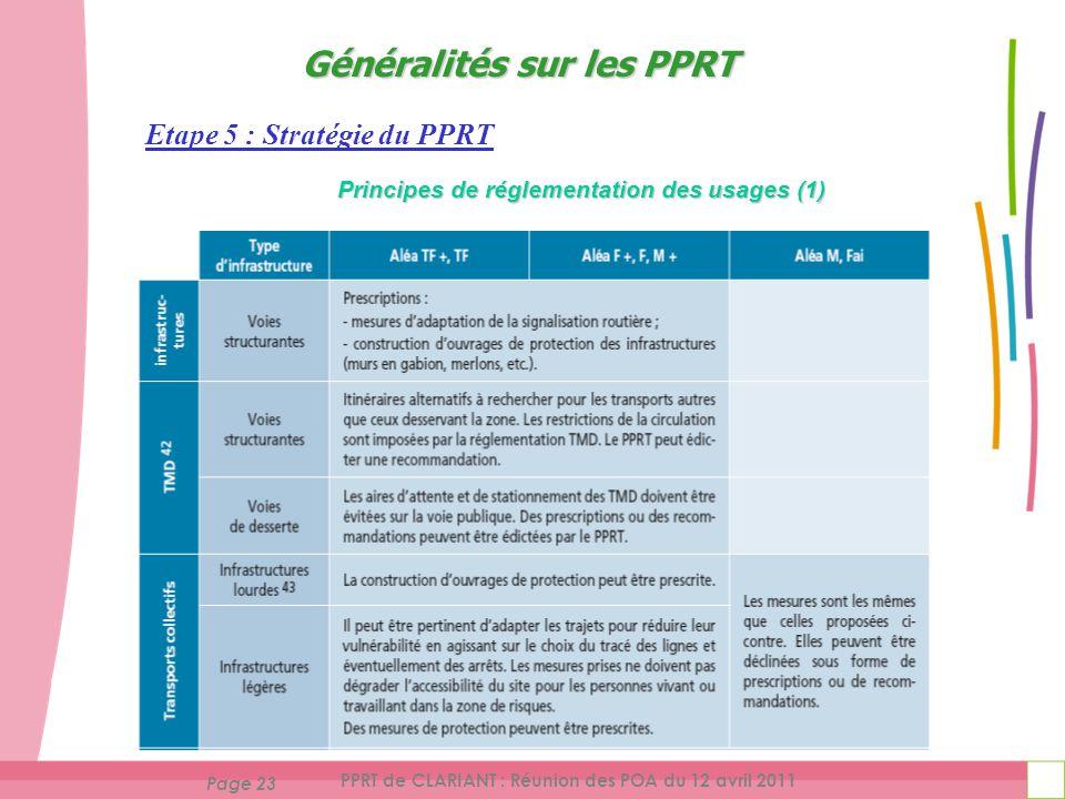Page 23 PPRT de CLARIANT : Réunion des POA du 12 avril 2011 Etape 5 : Stratégie du PPRT Généralités sur les PPRT Principes de réglementation des usages (1)