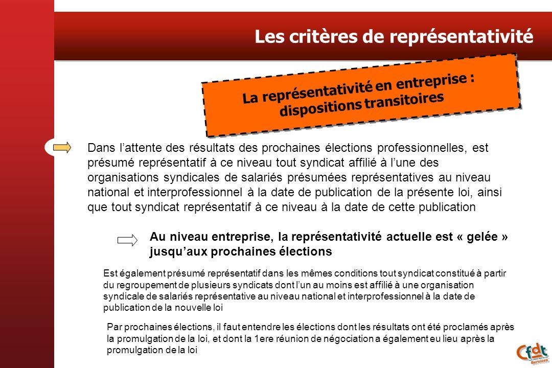 Les critères de représentativité La représentativité en entreprise : dispositions transitoires La représentativité en entreprise : dispositions transi
