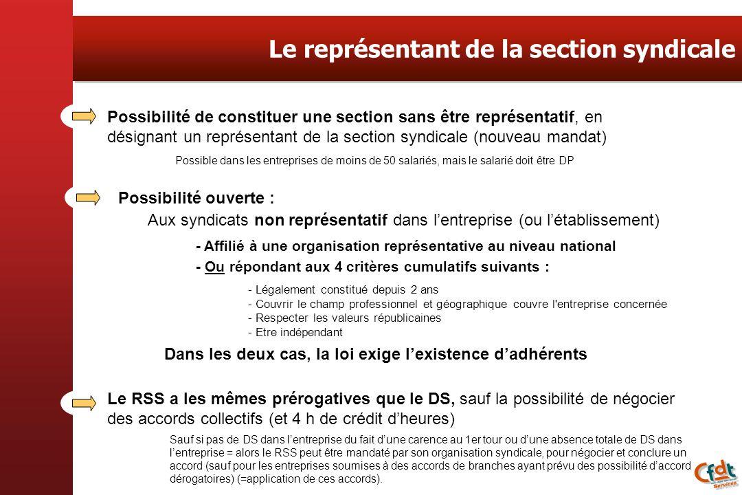 Le représentant de la section syndicale Possibilité de constituer une section sans être représentatif, en désignant un représentant de la section synd