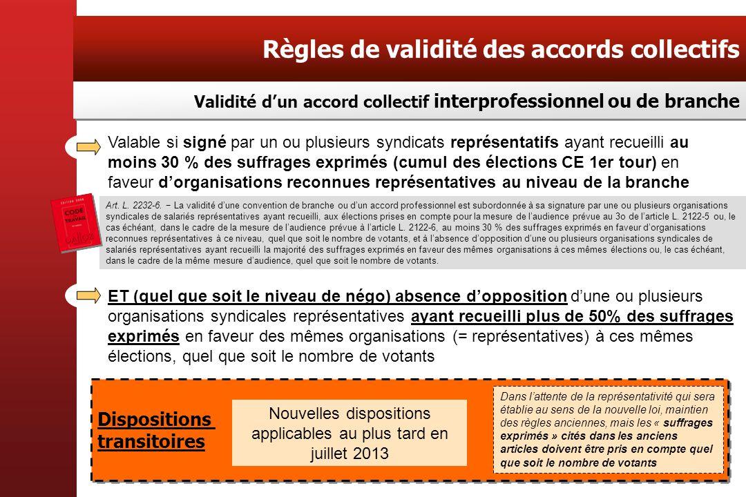 Règles de validité des accords collectifs Valable si signé par un ou plusieurs syndicats représentatifs ayant recueilli au moins 30 % des suffrages ex
