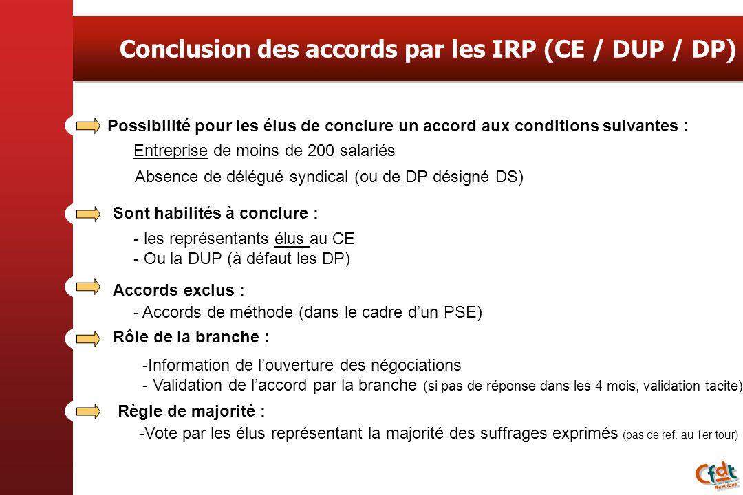 Conclusion des accords par les IRP (CE / DUP / DP) Entreprise de moins de 200 salariés Possibilité pour les élus de conclure un accord aux conditions