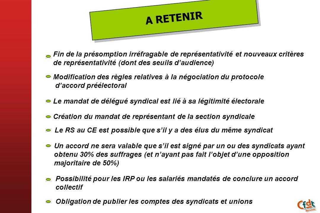 A RETENIR Création du mandat de représentant de la section syndicale Fin de la présomption irréfragable de représentativité et nouveaux critères de re