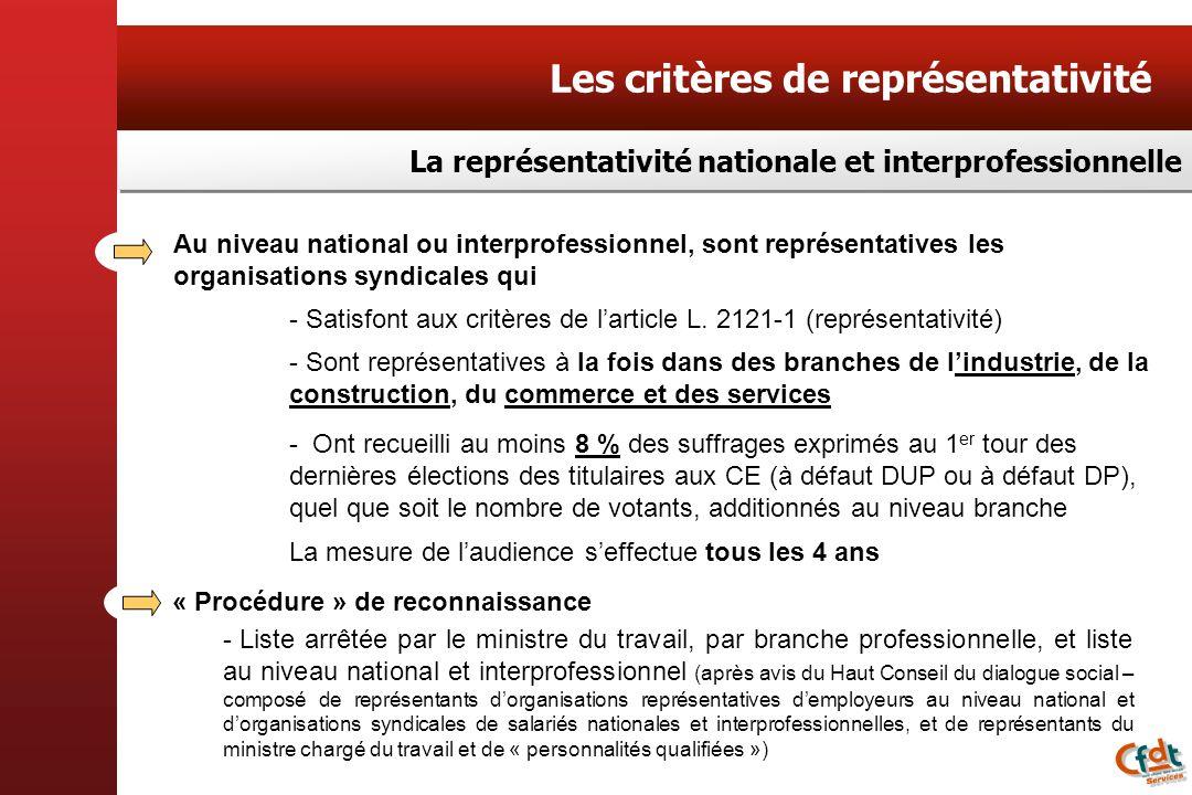 Au niveau national ou interprofessionnel, sont représentatives les organisations syndicales qui - Satisfont aux critères de larticle L. 2121-1 (représ