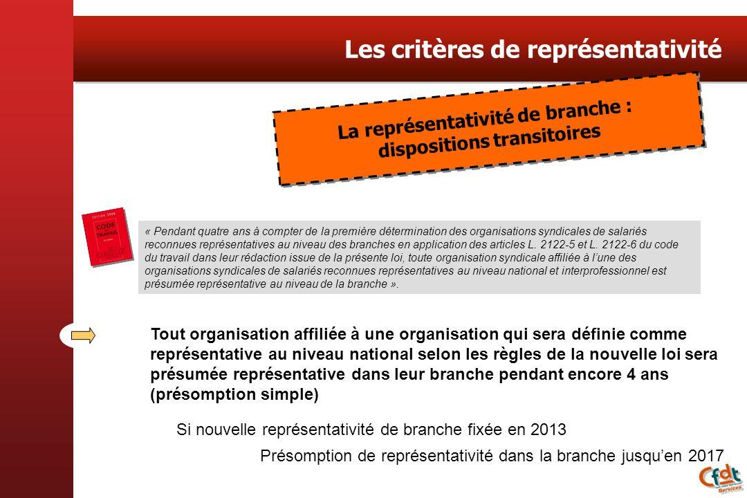 Les critères de représentativité La représentativité de branche : dispositions transitoires La représentativité de branche : dispositions transitoires