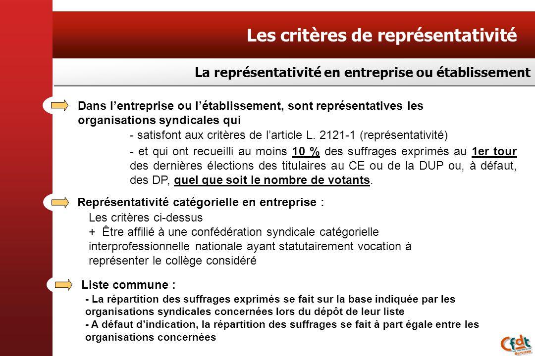 - La répartition des suffrages exprimés se fait sur la base indiquée par les organisations syndicales concernées lors du dépôt de leur liste - A défau