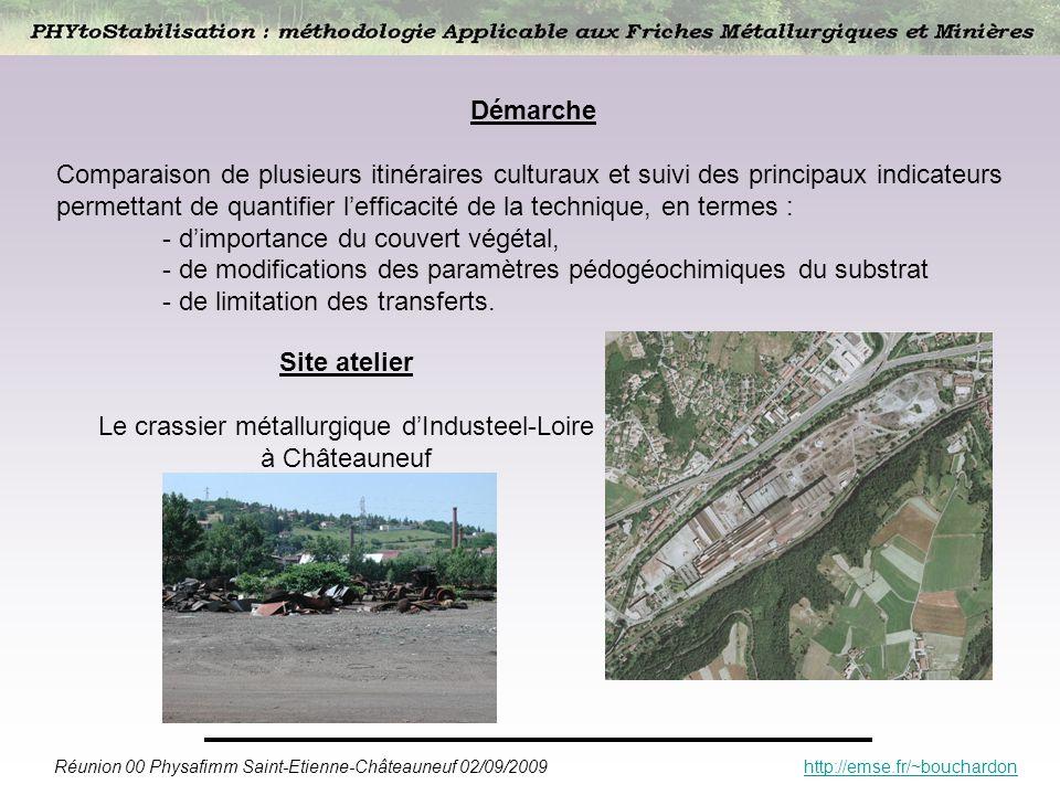 Réunion 00 Physafimm Saint-Etienne-Châteauneuf 02/09/2009 http://emse.fr/~bouchardonhttp://emse.fr/~bouchardon Démarche Comparaison de plusieurs itiné