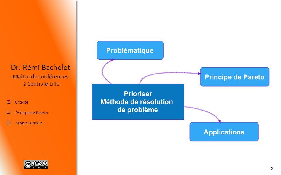 3 Criticité Principe de Pareto Mise en œuvre Dr.