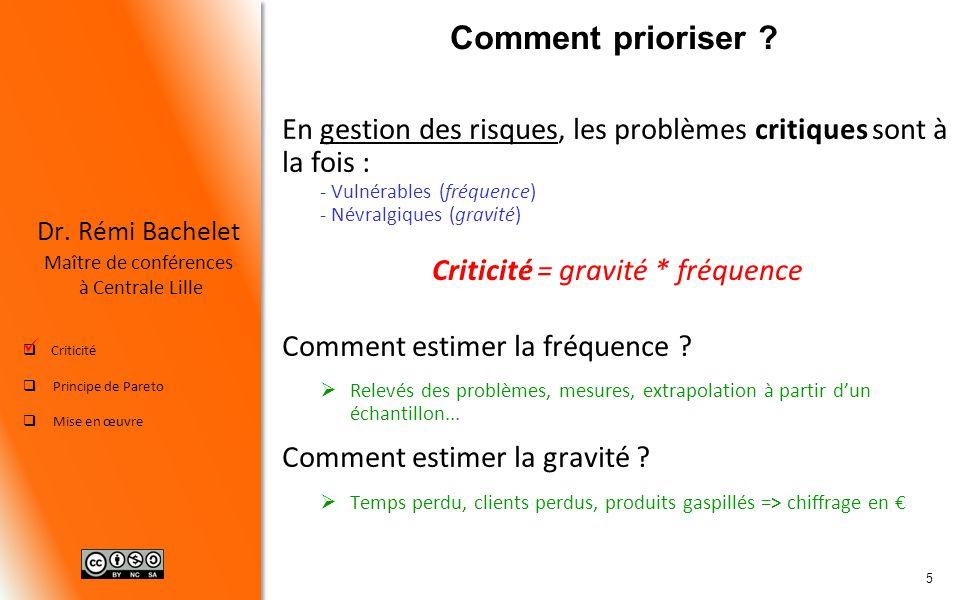 6 Criticité Principe de Pareto Mise en œuvre Dr.