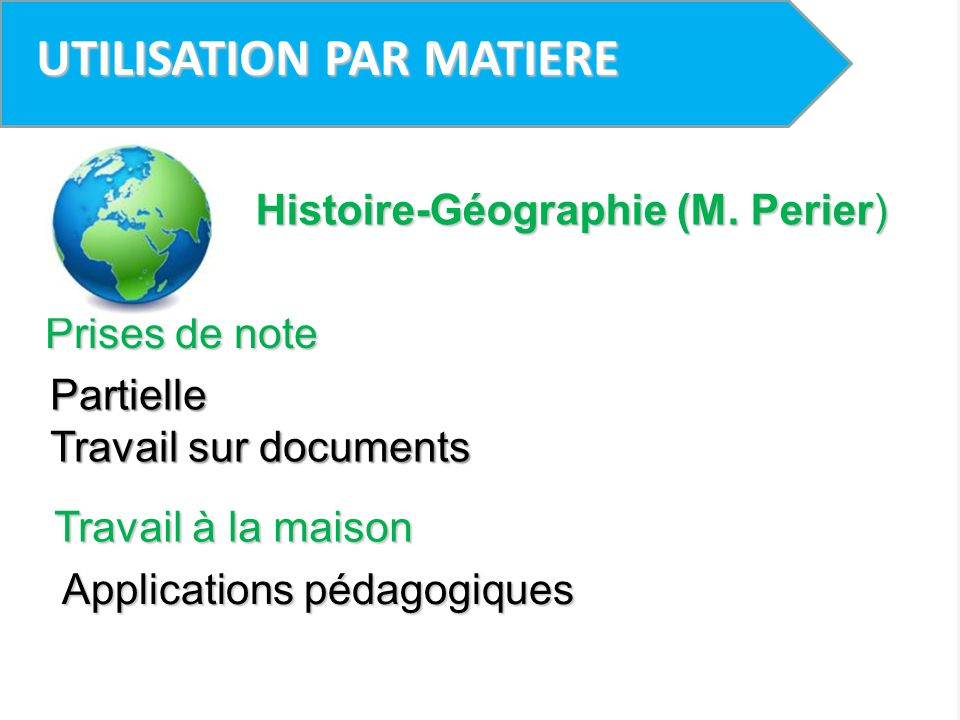 UTILISATION PAR MATIERE Prises de note Partielle Travail sur documents Histoire-Géographie (M. Perier) Travail à la maison Applications pédagogiques