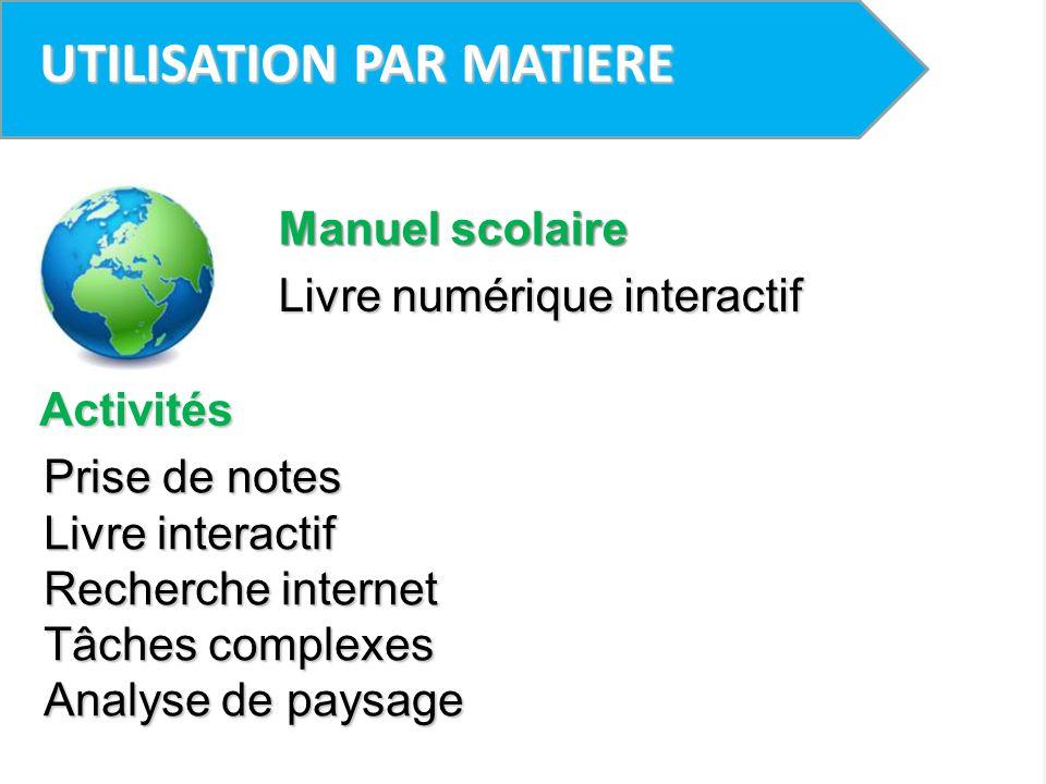 UTILISATION PAR MATIERE Livre numérique interactif Prise de notes Livre interactif Recherche internet Tâches complexes Analyse de paysage Manuel scola
