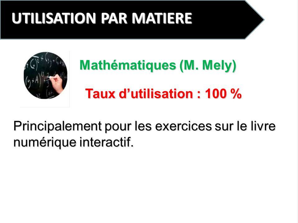 UTILISATION PAR MATIERE Taux dutilisation : 100 % Principalement pour les exercices sur le livre numérique interactif. Mathématiques (M. Mely)