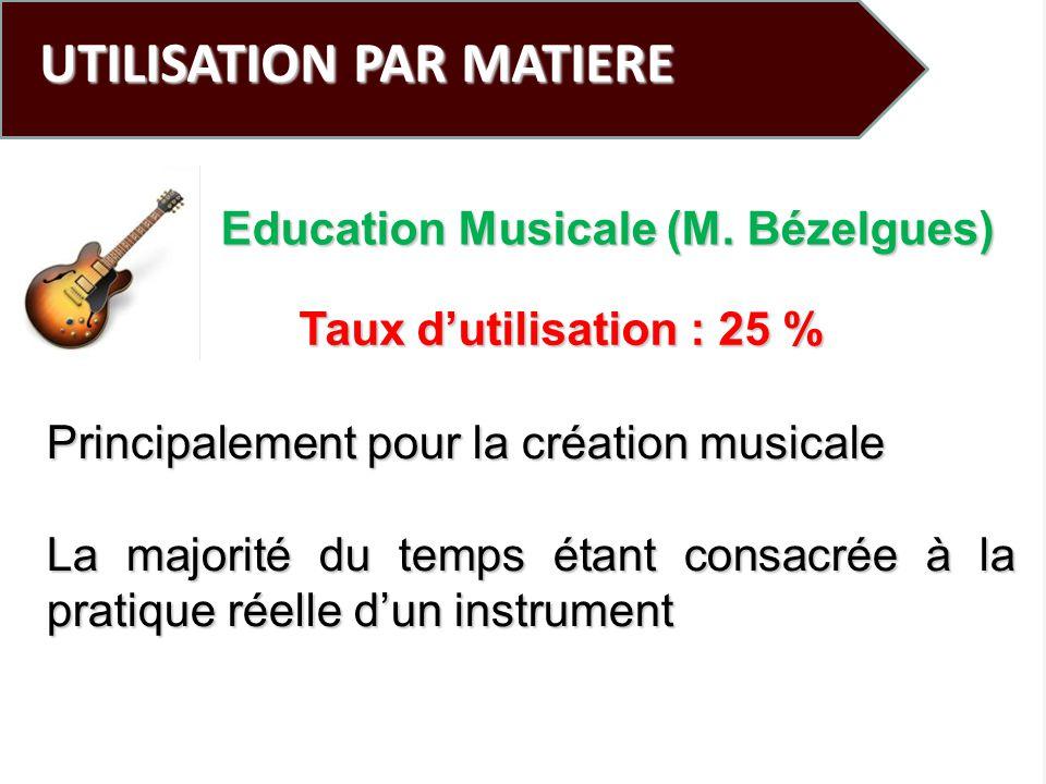 UTILISATION PAR MATIERE Taux dutilisation : 25 % Principalement pour la création musicale La majorité du temps étant consacrée à la pratique réelle du
